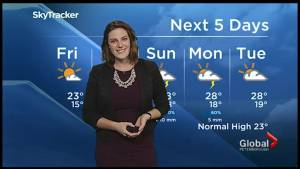 Humidity making a comeback this weekend in Peterborough