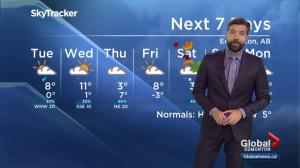 Global Edmonton weather forecast: Sept. 17