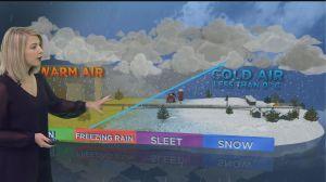 3-day forecast: Freezing rain, thick fog and mild temperatures