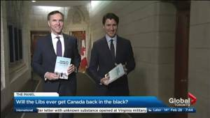 Will the Liberal government be able to balance Canada's budget?