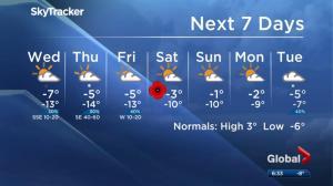 Global Edmonton weather forecast: Nov 7