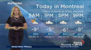 Global News Morning weather forecast: Tuesday, December 11