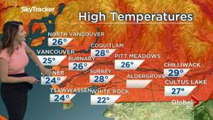 B.C. evening weather forecast: July 29