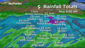 Saskatoon weather outlook: pockets of heavy rain this weekend