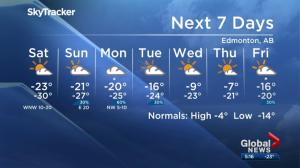 Global Edmonton weather forecast: Feb. 8