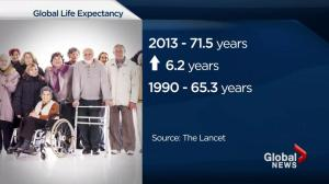 People around the world live longer, but sicker lives: study