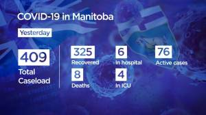 Global News at 6 – July 31