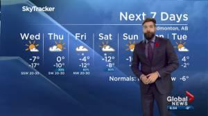 Edmonton Weather Forecast: Nov. 5