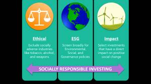 Dwayne Henne from KCCU explains SRI (Socially Responsible Investing)