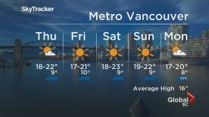 B.C. evening weather forecast: May 12 (01:19)