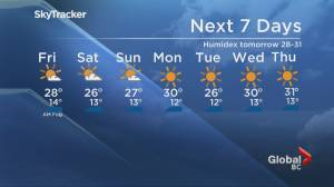 B.C. evening weather forecast: September 3, 2020