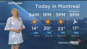 Global News Morning weather forecast: May 20, 2020