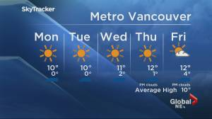 B.C. evening weather forecast: March 15