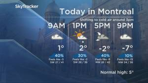Global News Morning weather forecast: Friday November 15, 2019