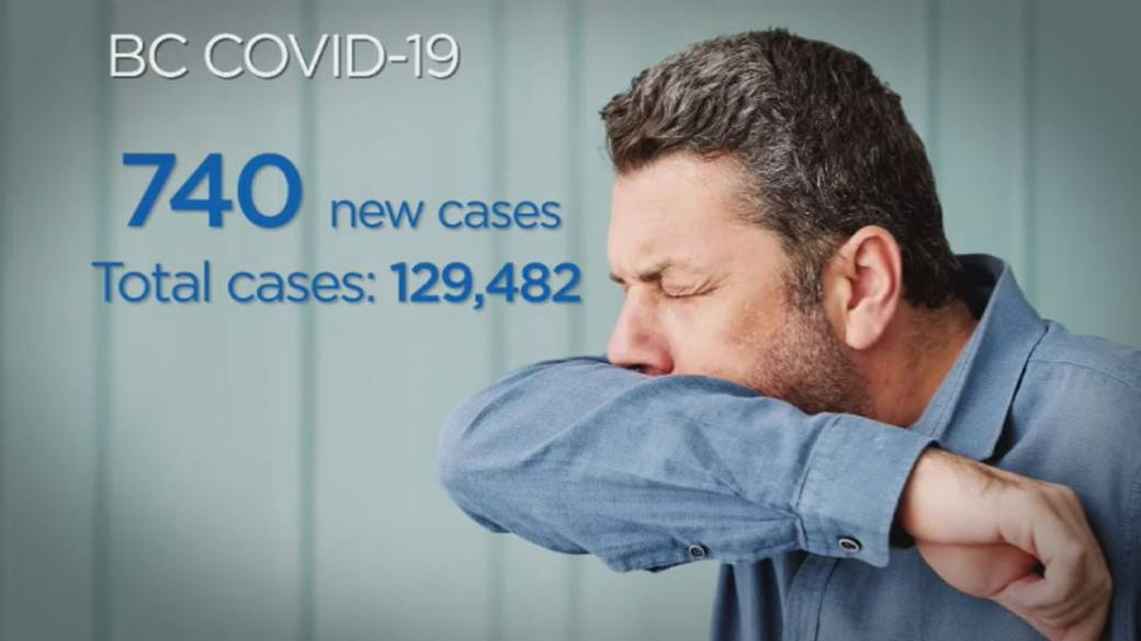 Click to play video: 'B.C. reports 740 new COVID-19 cases, four additional deaths'