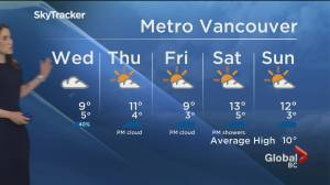 B.C. evening weather forecast: March 23 (01:52)