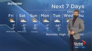 Edmonton Weather Forecast: Feb. 6