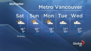 B.C. evening weather forecast: June 5