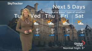 Global News Morning weather forecast: March 24, 2020