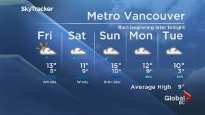 B.C. evening weather forecast Nov. 14
