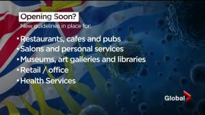 WorkSafeBC releases guidelines for major sectors re-opening next week (02:09)