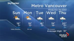 B.C. evening weather forecast: June 6