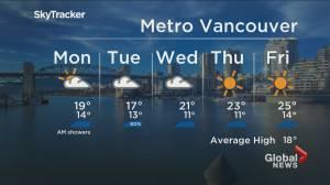 B.C. evening weather forecast: June 13 (02:26)