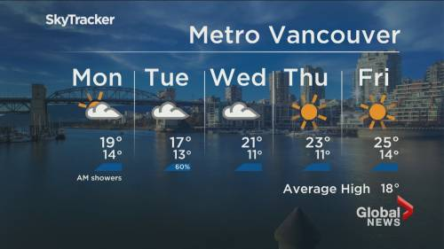 B.C. evening weather forecast: June 13 | Watch News Videos Online