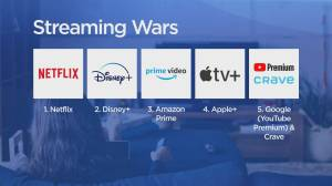 The next phase of streaming wars (02:27)