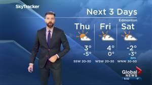 Edmonton weather forecast: Wednesday, November 25, 2020 (03:05)