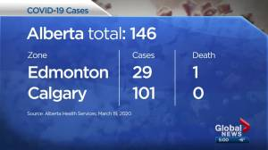 Death of man in Edmonton zone is Alberta 1st COVID-19 fatality