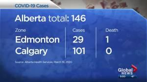 Death of man in Edmonton zone is Alberta 1st COVID-19 fatality