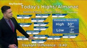 Kelowna Weather Forecast: September 16 (03:47)