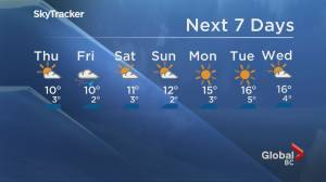 B.C. evening weather forecast: April 7 (01:54)