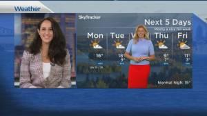 Global News Morning weather forecast: October 5, 2020