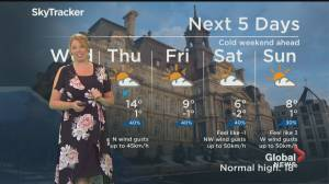 Global News Morning weather forecast: May 6, 2020