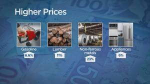 Stats Canada's annual pace of inflation ticks higher (02:07)