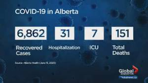 State of public health emergency ends in Alberta as 20 new COVID-19 cases confirmed