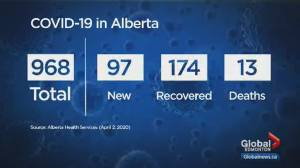 Alberta reports 13 deaths due to COVID-19 as cases increase to 968
