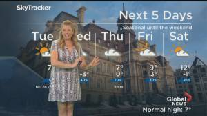 Global News Morning weather forecast: March 31, 2020