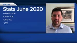Matt Lee looks at Kingston real estate stats for June 2020