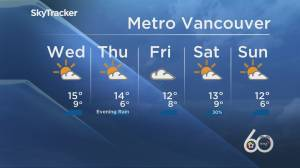 B.C. evening weather forecast: Oct. 13 (01:17)