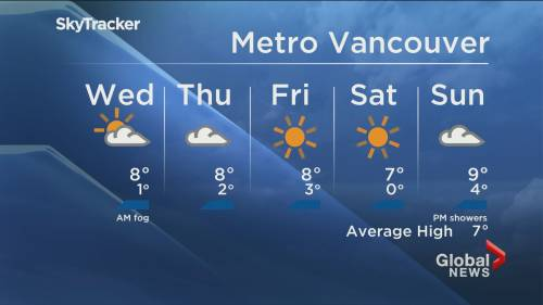 B.C. evening weather forecast: Dec. 1 | Watch News Videos Online
