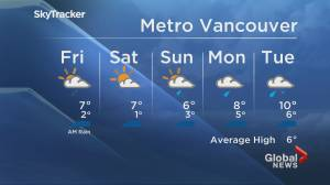 B.C. evening weather forecast: Jan. 7 (02:16)