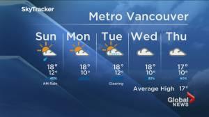 B.C. evening weather forecast
