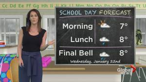 B.C. evening weather forecast: Jan 21