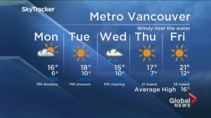 B.C. evening weather forecast: May 3