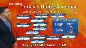 Kelowna Weather Forecast: October 2 (03:12)