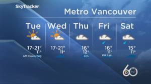B.C. evening weather forecast: Oct. 5 (01:48)