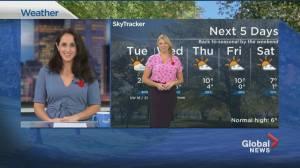 Global News Morning weather forecast: TUESDAY, November 10, 2020 (02:06)